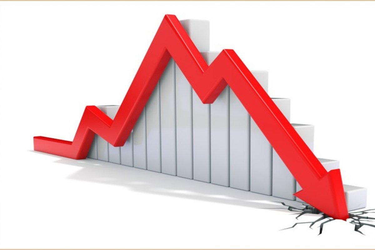 [Arrecadação do ICMS registra queda de 29,8% em abril na Bahia]